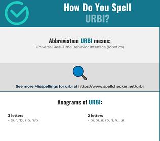 Correct spelling for urbi