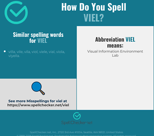 Correct spelling for viel