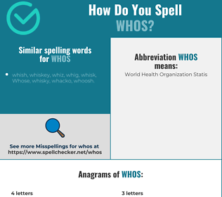 Correct spelling for whos