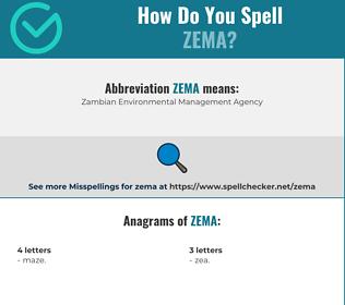 Correct spelling for zema