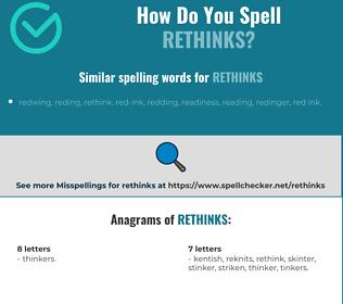 Correct spelling for rethinks
