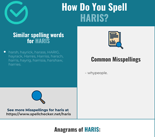 Correct spelling for haris
