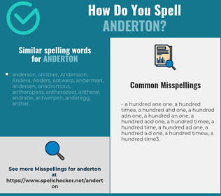 Correct spelling for anderton