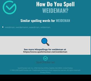 Correct spelling for weideman