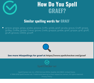 Correct spelling for graef