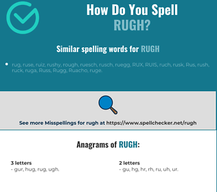 Correct spelling for rugh