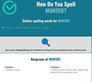 Correct spelling for munter