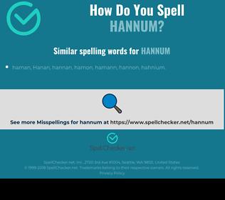 Correct spelling for hannum