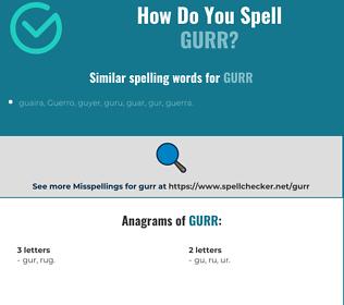 Correct spelling for gurr