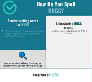 Correct spelling for hugg
