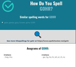 Correct spelling for gohr