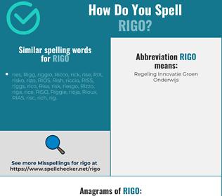 Correct spelling for rigo