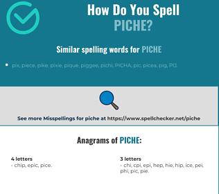 Correct spelling for Piche