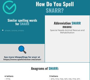Correct spelling for SNARR