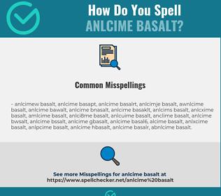 Correct spelling for anlcime basalt