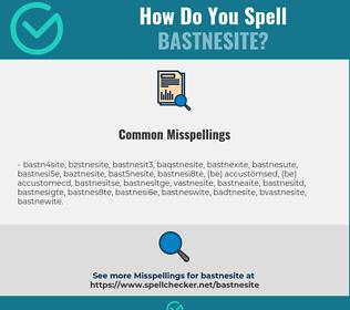Correct spelling for bastnesite