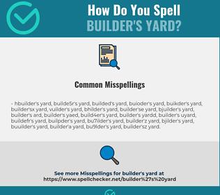 Correct spelling for builder's yard