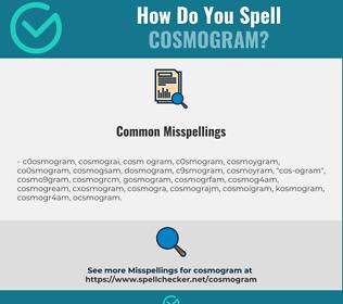 Correct spelling for cosmogram
