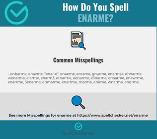 Correct spelling for enarme