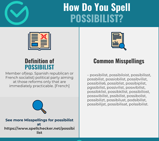 Correct spelling for possibilist