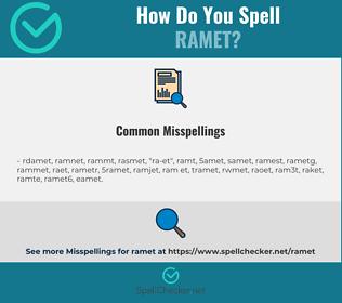 Correct spelling for ramet