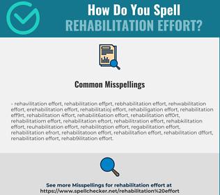 Correct spelling for rehabilitation effort