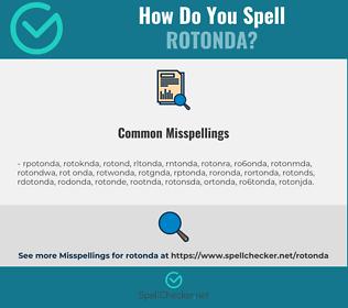 Correct spelling for rotonda