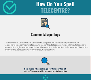 Correct spelling for telecentre