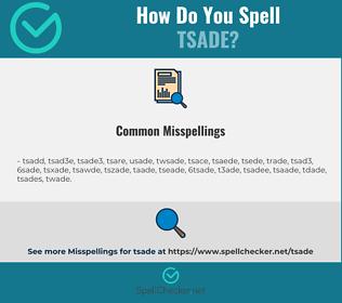 Correct spelling for tsade