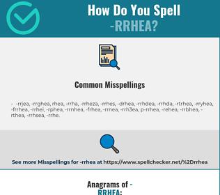 Correct spelling for -rrhea
