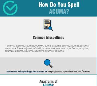 Correct spelling for ACUMA
