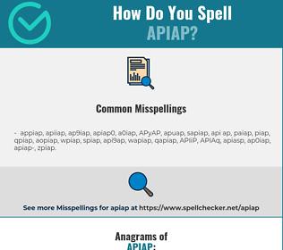 Correct spelling for APIAP