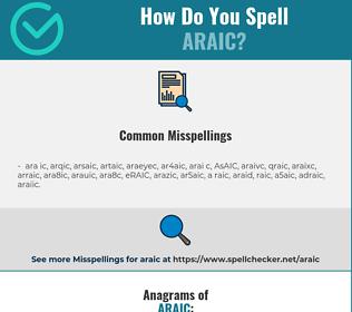 Correct spelling for ARAIC