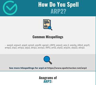 Correct spelling for ARP2