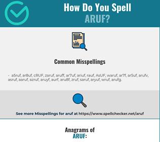 Correct spelling for ARUF