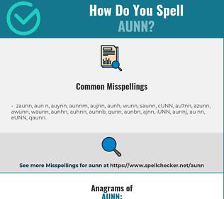 Correct spelling for AUNN