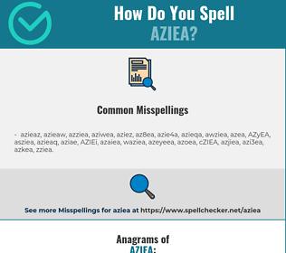 Correct spelling for AZIEA
