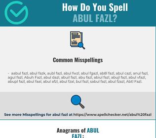 Correct spelling for Abul Fazl