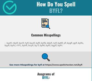 Correct spelling for BYFL