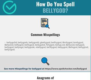 Correct spelling for Bellygod