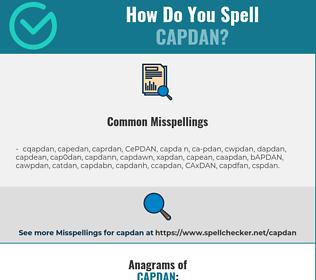 Correct spelling for CAPDAN