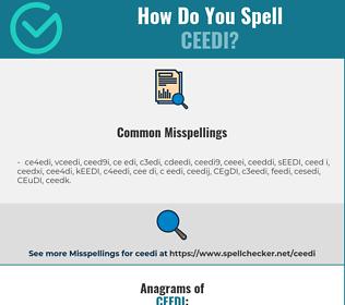 Correct spelling for CEEDI