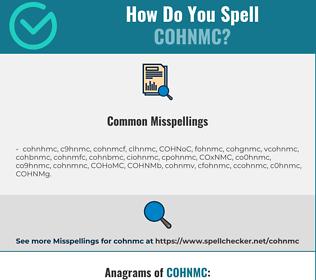 Correct spelling for COHNMC