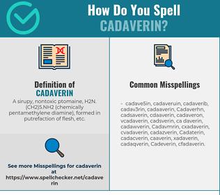 Correct spelling for Cadaverin