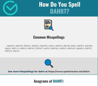 Correct spelling for DAHRT