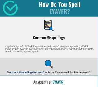 Correct spelling for EYAVFR