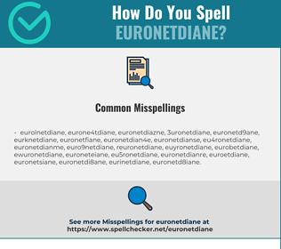 Correct spelling for EuronetDIANE