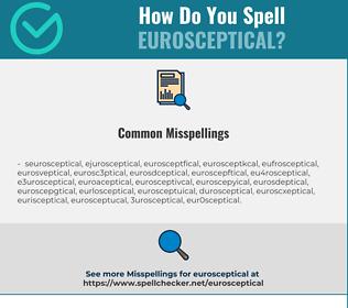 Correct spelling for Eurosceptical