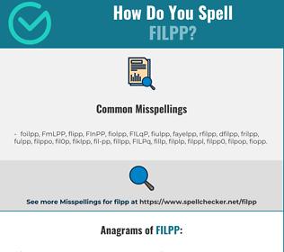 Correct spelling for FILPP