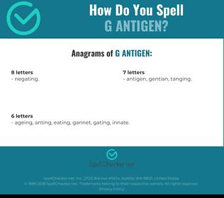 Correct spelling for G Antigen